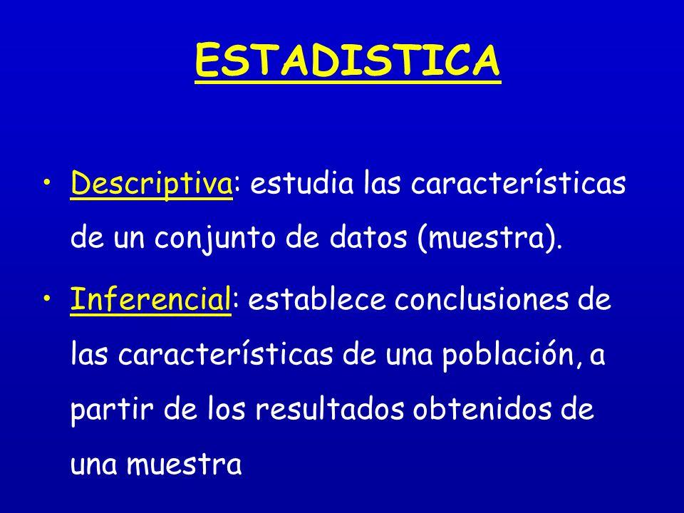 ESTADISTICA Descriptiva: estudia las características de un conjunto de datos (muestra). Inferencial: establece conclusiones de las características de