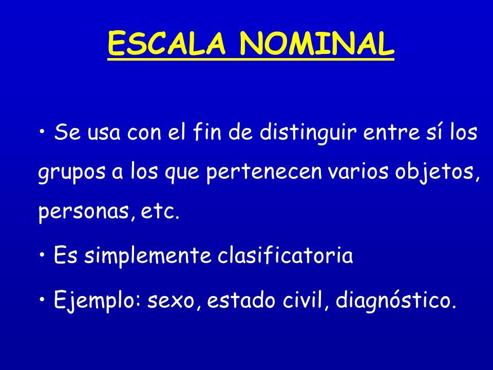 ESCALA NOMINAL Se usa con el fin de distinguir entre sí los grupos a los que pertenecen varios objetos, personas, etc.