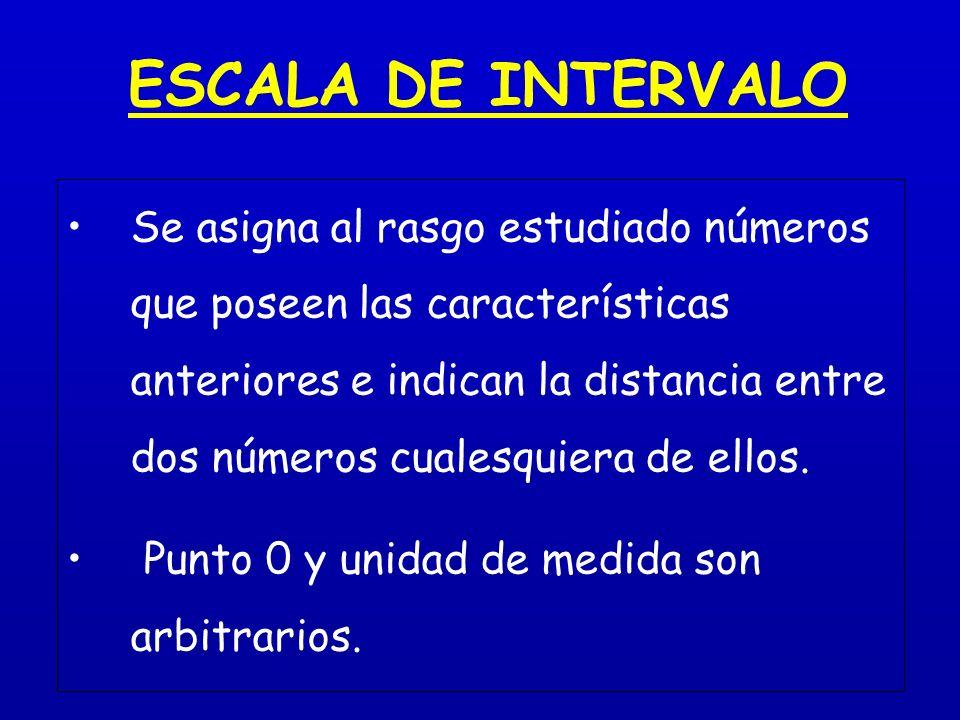 ESCALA DE INTERVALO Se asigna al rasgo estudiado números que poseen las características anteriores e indican la distancia entre dos números cualesquiera de ellos.