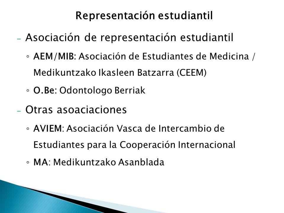 Representación estudiantil – Asociación de representación estudiantil AEM/MIB: Asociación de Estudiantes de Medicina / Medikuntzako Ikasleen Batzarra (CEEM) O.Be: Odontologo Berriak – Otras asoaciaciones AVIEM: Asociación Vasca de Intercambio de Estudiantes para la Cooperación Internacional MA: Medikuntzako Asanblada