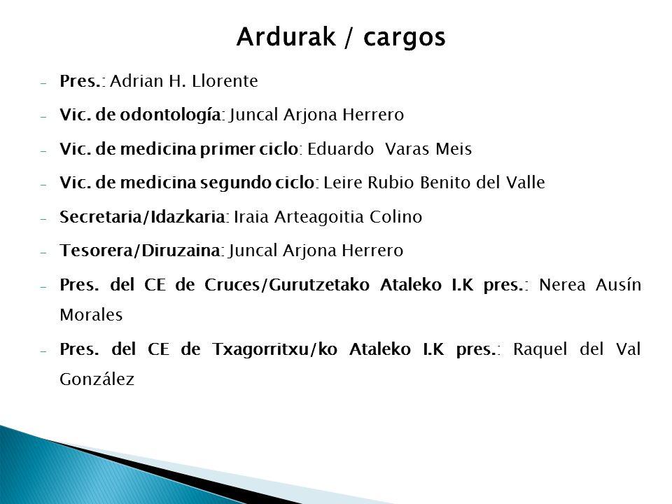 Ardurak / cargos – Pres.: Adrian H. Llorente – Vic.