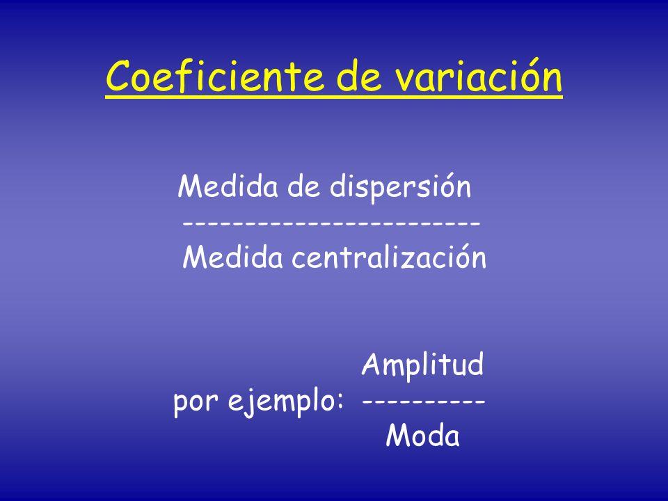 Coeficiente de variación de Pearson Sx ----- x