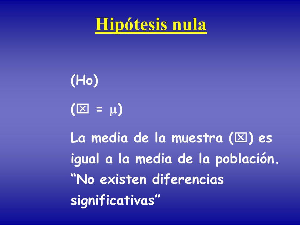 Hipótesis alternativa (H1) ( ): La media de la muestra ( ) y de la población son diferentes.
