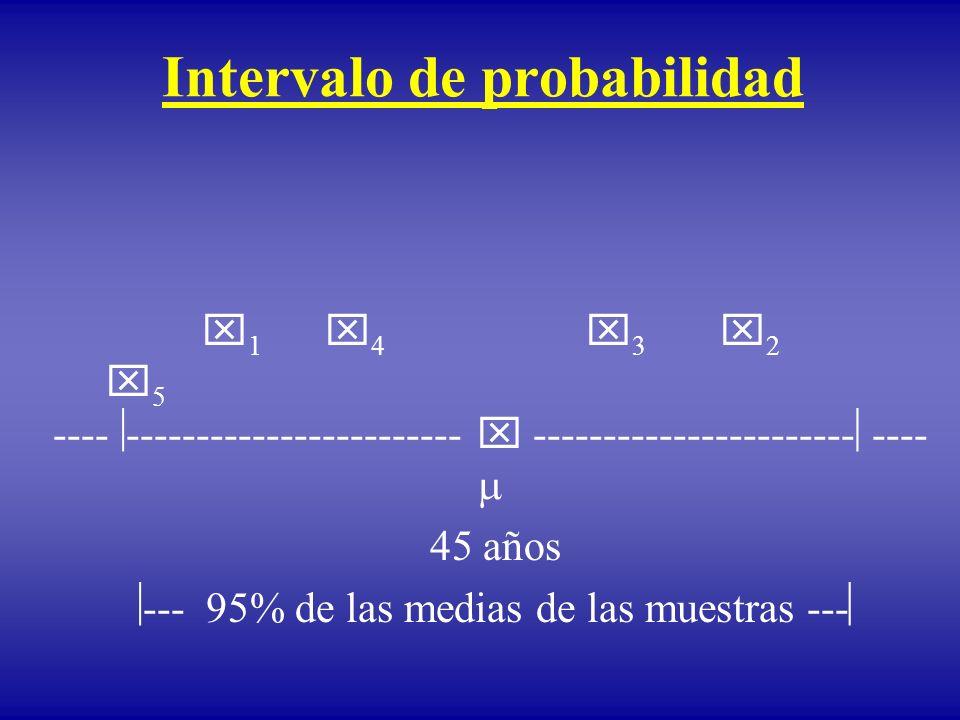 Intervalo de probabilidad 1 4 3 2 5 ---- ------------------------ ----------------------- ---- 45 años --- 95% de las medias de las muestras ---
