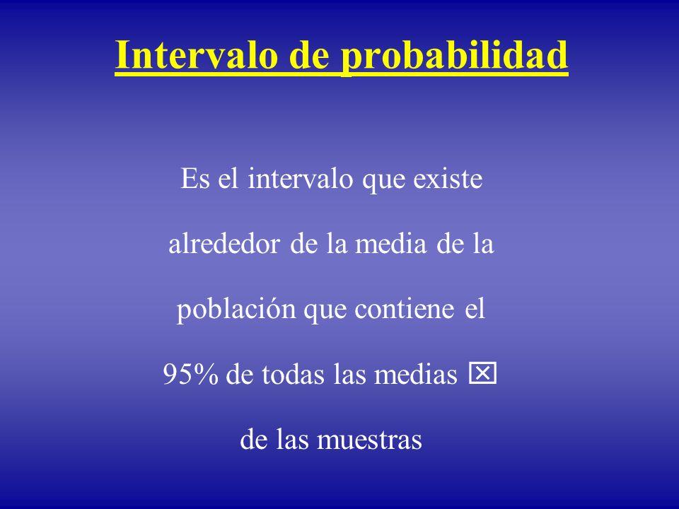 Intervalo de probabilidad Es el intervalo que existe alrededor de la media de la población que contiene el 95% de todas las medias de las muestras