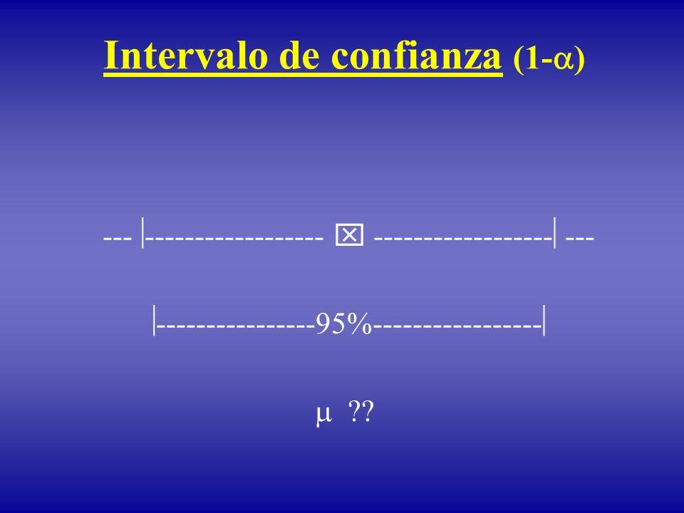 Intervalo de confianza (1- ) --- ------------------ ------------------ --- ----------------95%-----------------