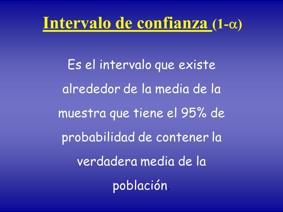 Intervalo de confianza (1- ) Es el intervalo que existe alrededor de la media de la muestra que tiene el 95% de probabilidad de contener la verdadera media de la población.