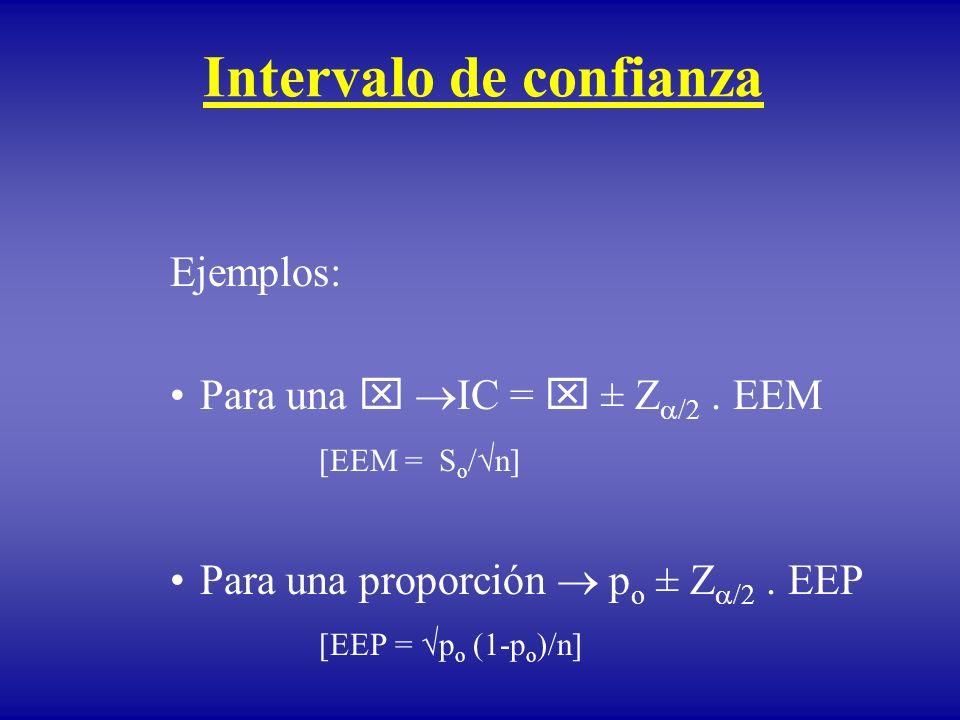 Intervalo de confianza Ejemplos: Para una IC = ± Z /2.