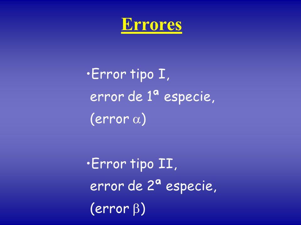 Errores Error tipo I, error de 1ª especie, (error ) Error tipo II, error de 2ª especie, (error )