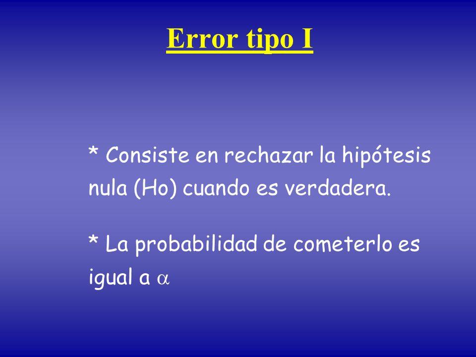 Error tipo I * Consiste en rechazar la hipótesis nula (Ho) cuando es verdadera.