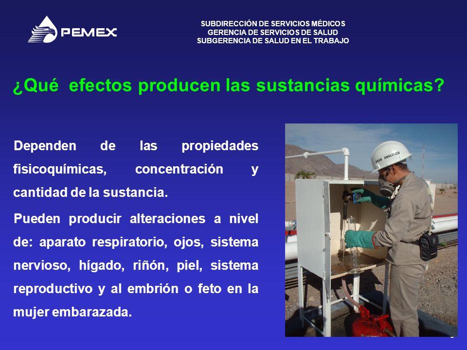SUBDIRECCIÓN DE SERVICIOS MÉDICOS GERENCIA DE SERVICIOS DE SALUD SUBGERENCIA DE SALUD EN EL TRABAJO 6 ¿Qué efectos producen las sustancias químicas? D