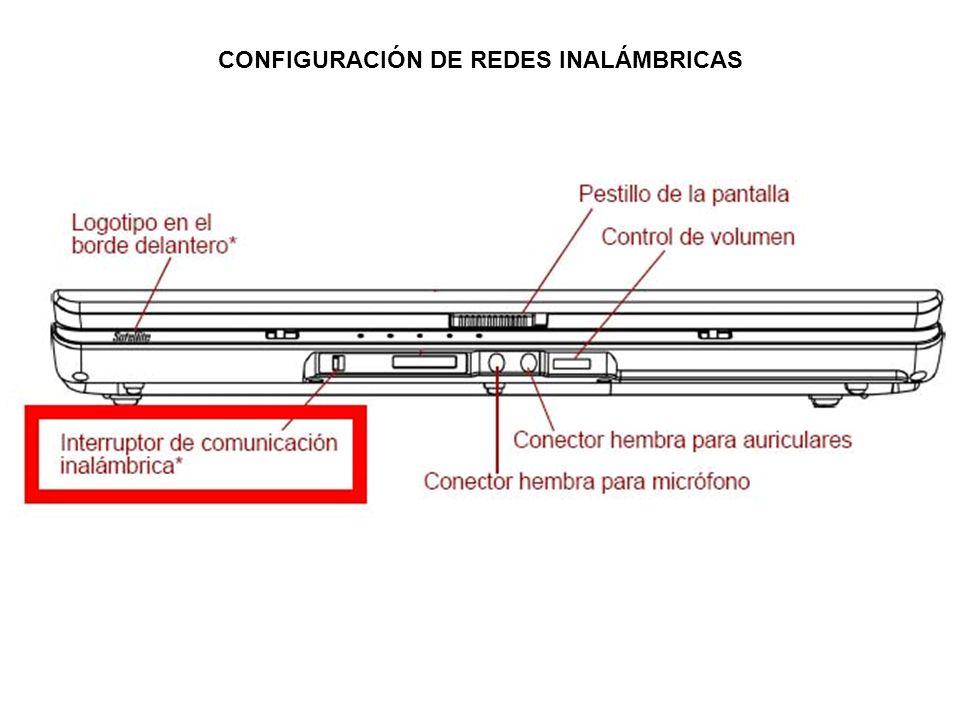 CONFIGURACIÓN DE REDES INALÁMBRICAS