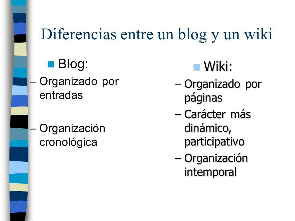 Diferencias entre un blog y un wiki Blog: –Organizado por entradas –Organización cronológica Wiki: Wiki: –Organizado por páginas –Carácter más dinámico, participativo –Organización intemporal