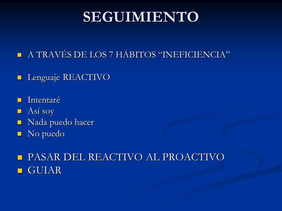 SEGUIMIENTO A TRAVÉS DE LOS 7 HÁBITOS INEFICIENCIA A TRAVÉS DE LOS 7 HÁBITOS INEFICIENCIA Lenguaje REACTIVO Lenguaje REACTIVO Intentaré Intentaré Así