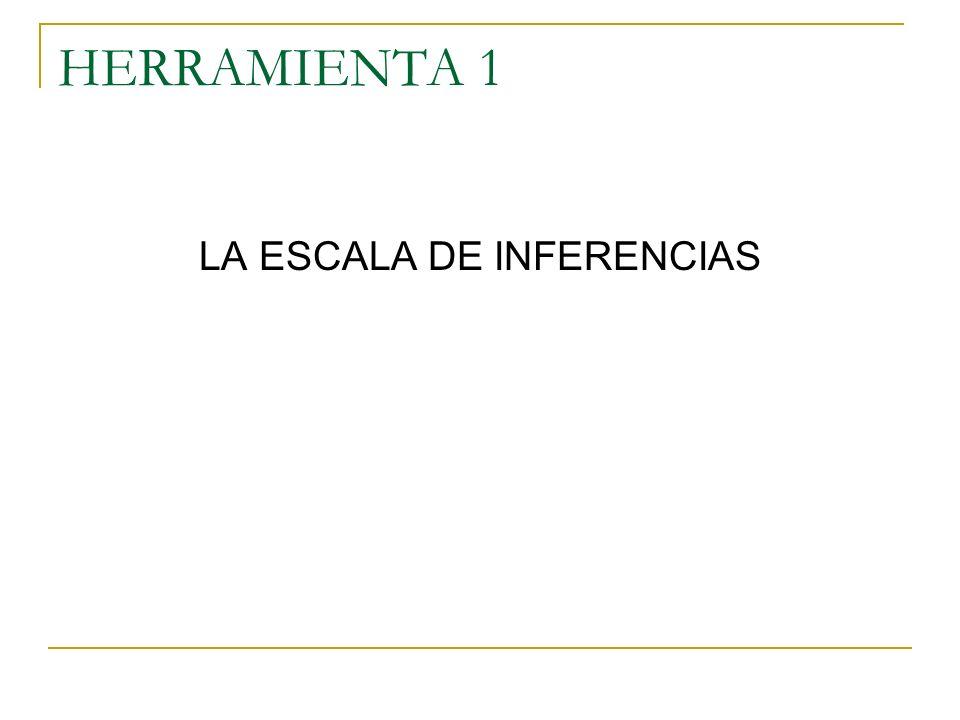 HERRAMIENTA 1 LA ESCALA DE INFERENCIAS