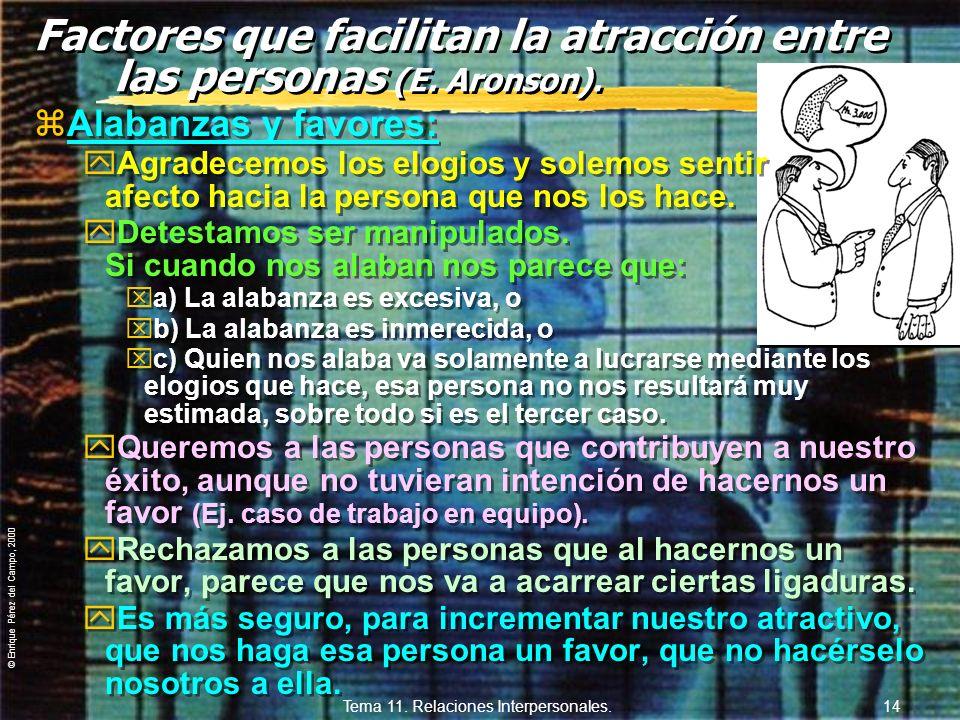 © Enrique Pérez del Campo, 2000 Tema 11. Relaciones Interpersonales. 13 Motivar por imágenes (cont.) zUna exposición verbal sobria, sobre un fondo de