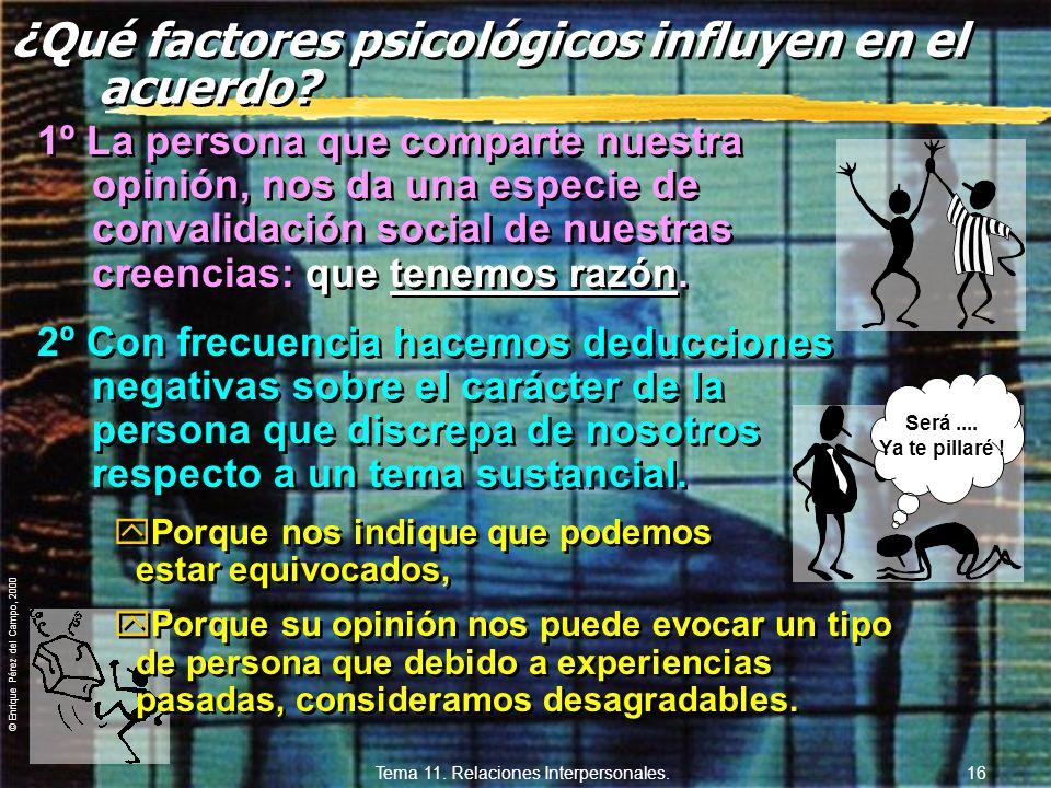 © Enrique Pérez del Campo, 2000 Tema 11. Relaciones Interpersonales. 15 zAtributos personales: yCompetencia: la que atribuimos al interlocutor. xUn al