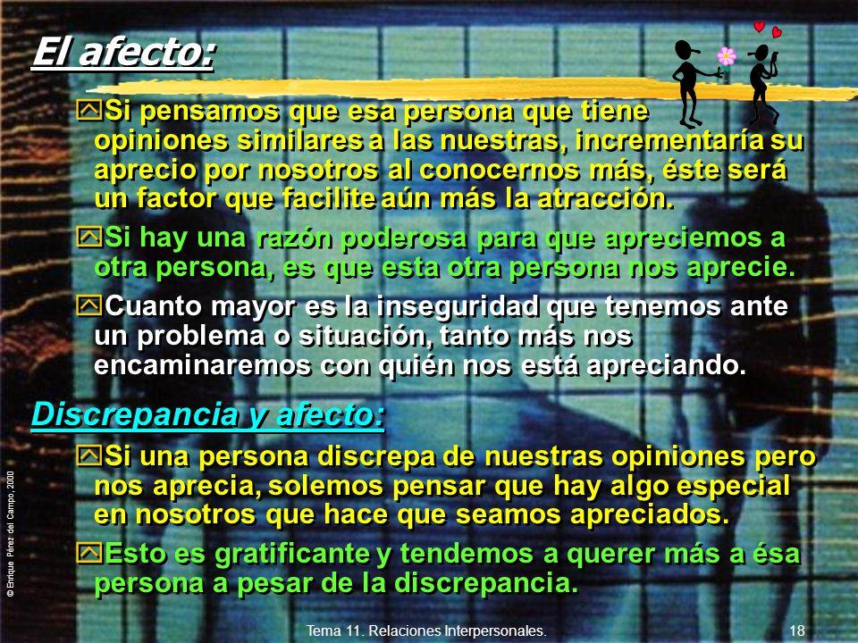 © Enrique Pérez del Campo, 2000 Tema 11. Relaciones Interpersonales. 17 Factores psicológicos que influyen en el acuerdo zCuando una persona está prof