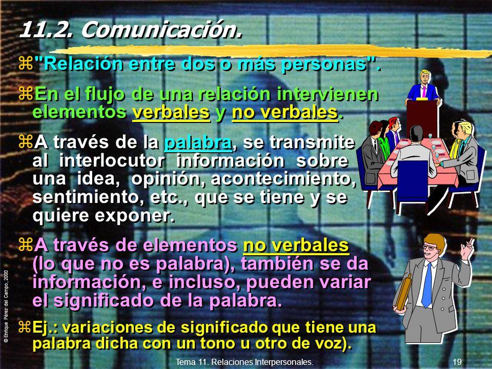 © Enrique Pérez del Campo, 2000 Tema 11. Relaciones Interpersonales. 18 El afecto: ySi pensamos que esa persona que tiene opiniones similares a las nu