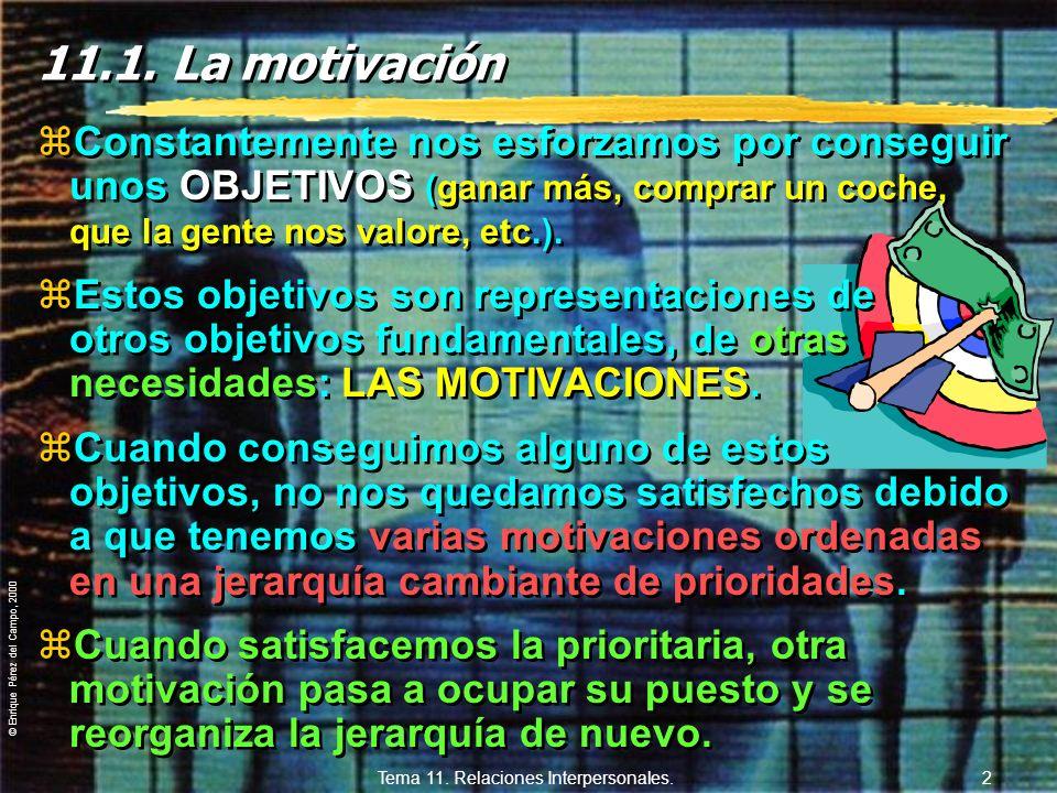 Tema 11 Relaciones Interpersonales Tema 11 Relaciones Interpersonales..