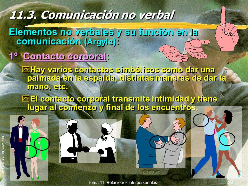 © Enrique Pérez del Campo, 2000 Tema 11. Relaciones Interpersonales. 19 11.2. Comunicación. z