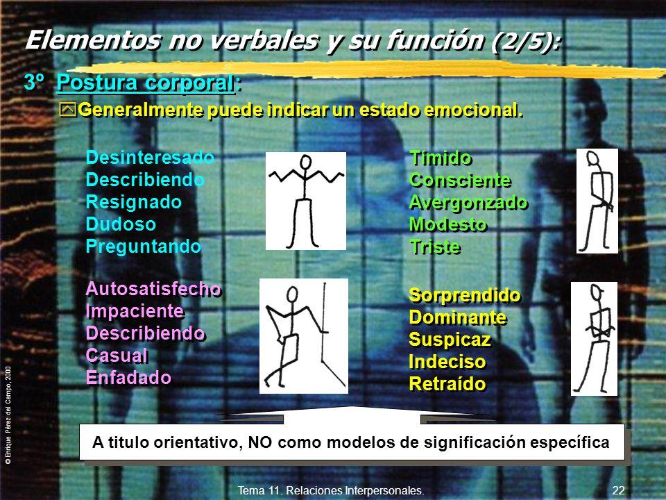 © Enrique Pérez del Campo, 2000 Tema 11. Relaciones Interpersonales. 21 Elementos no verbales y su función (1/5): z2º Orientación: Situación física en