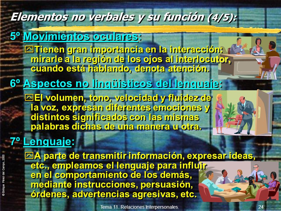 © Enrique Pérez del Campo, 2000 Tema 11. Relaciones Interpersonales. 23 4º Expresión facial: yLa expresión facial actúa como medio idóneo para proporc