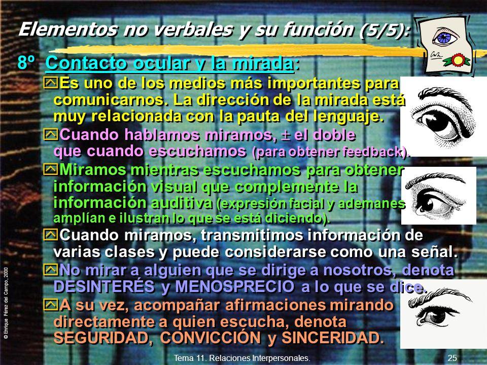 © Enrique Pérez del Campo, 2000 Tema 11. Relaciones Interpersonales. 24 5º Movimientos oculares: tor, yTienen gran importancia en la interacción: mira