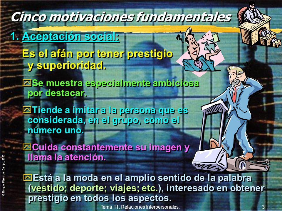 © Enrique Pérez del Campo, 2000 Tema 11. Relaciones Interpersonales. 2 11.1. La motivación zConstantemente nos esforzamos por conseguir unos OBJETIVOS