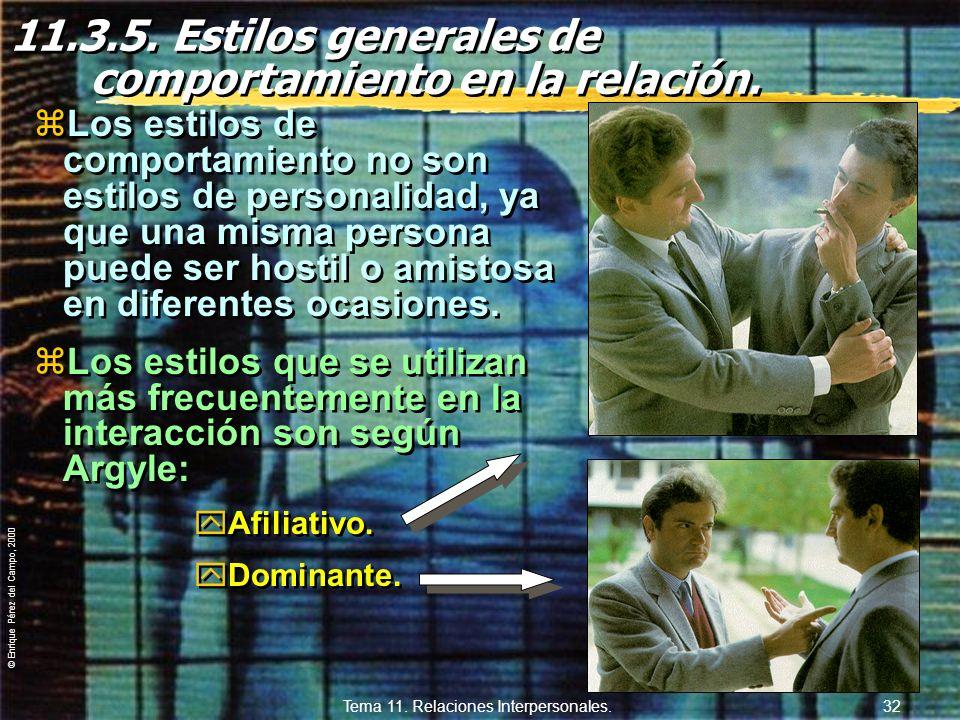 © Enrique Pérez del Campo, 2000 Tema 11. Relaciones Interpersonales. 31 La Imitación zEs otro tipo de respuesta común en la interacción. zUna persona
