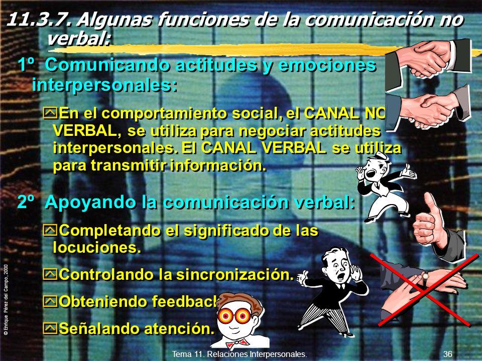 © Enrique Pérez del Campo, 2000 Tema 11. Relaciones Interpersonales. 35 11.3.6. Estrategias del comportamiento. Para influir: dos estrategias... s uer