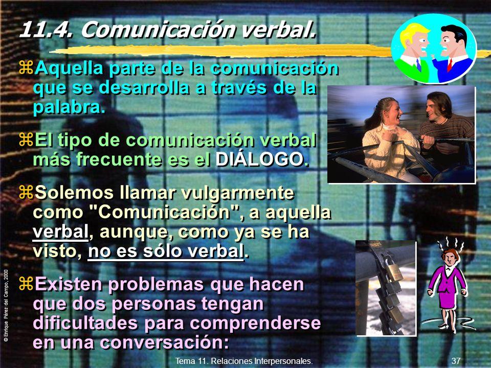 © Enrique Pérez del Campo, 2000 Tema 11. Relaciones Interpersonales. 36 11.3.7. Algunas funciones de la comunicación no verbal: 1º Comunicando actitud