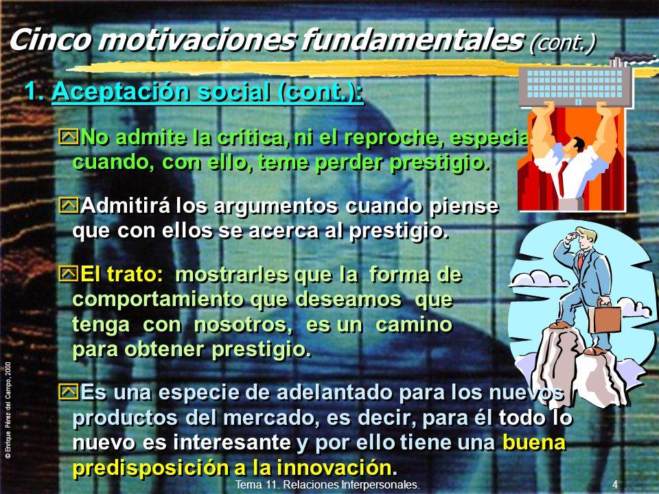 © Enrique Pérez del Campo, 2000 Tema 11. Relaciones Interpersonales. 3 Cinco motivaciones fundamentales 1. Aceptación social: Es el afán por tener pre