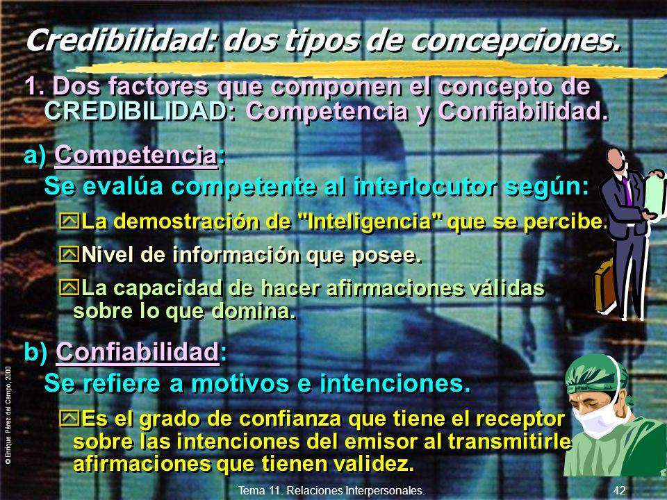 © Enrique Pérez del Campo, 2000 Tema 11. Relaciones Interpersonales. 41 11.4.2. Algunas variables de la comunicación. zMensajes lógicos o emocionales: