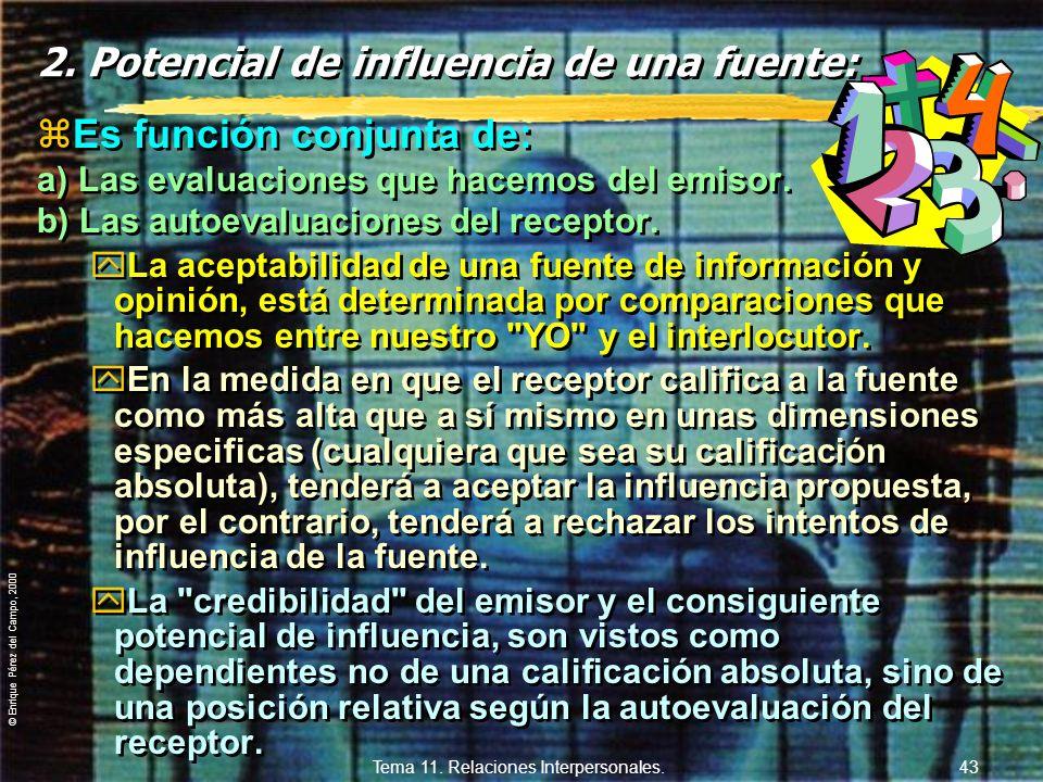 © Enrique Pérez del Campo, 2000 Tema 11. Relaciones Interpersonales. 42 Credibilidad: dos tipos de concepciones. 1. Dos factores que componen el conce