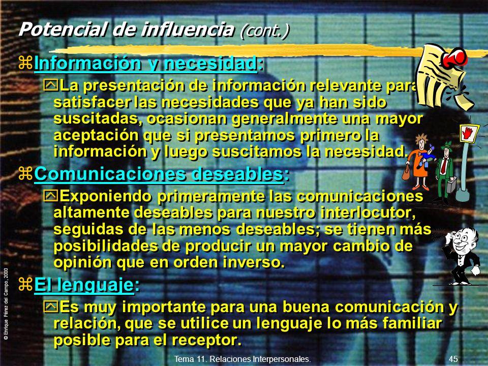 © Enrique Pérez del Campo, 2000 Tema 11. Relaciones Interpersonales. 44 zLos argumentos. yCuando una persona con autoridad en la materia, menciona arg