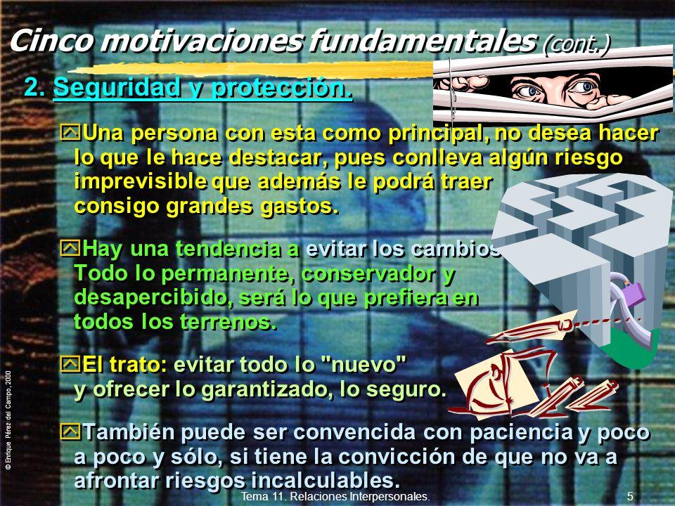 © Enrique Pérez del Campo, 2000 Tema 11. Relaciones Interpersonales. 4 Cinco motivaciones fundamentales (cont.) 1. Aceptación social (cont.): yNo admi