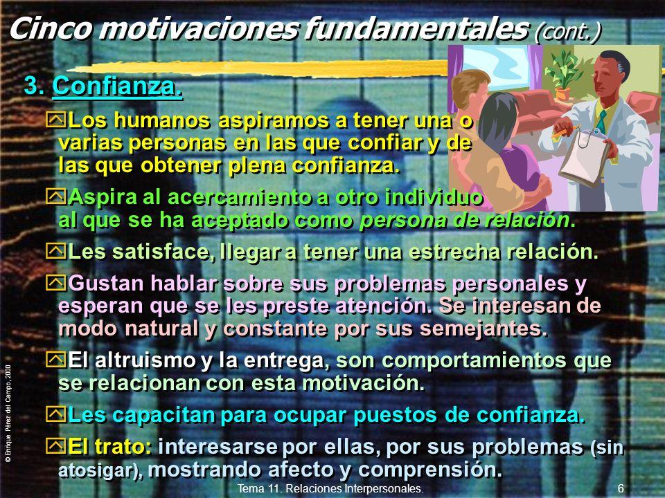 © Enrique Pérez del Campo, 2000 Tema 11. Relaciones Interpersonales. 5 Cinco motivaciones fundamentales (cont.) 2. Seguridad y protección. yUna person