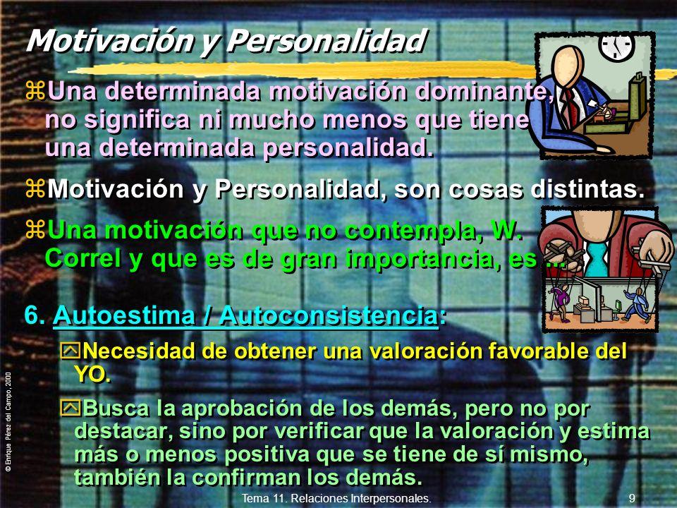 © Enrique Pérez del Campo, 2000 Tema 11. Relaciones Interpersonales. 8 5. Independencia y responsabilidad. yEs la motivación del afán de poseer un cam