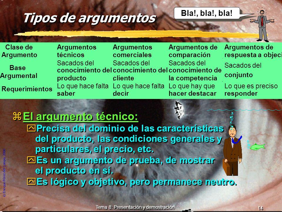 © Enrique Pérez del Campo, 2000 13 Tema 8: Presentación y demostración Requerimientos para argumentar 1.- Conocimiento del producto. 2.- Conocimiento