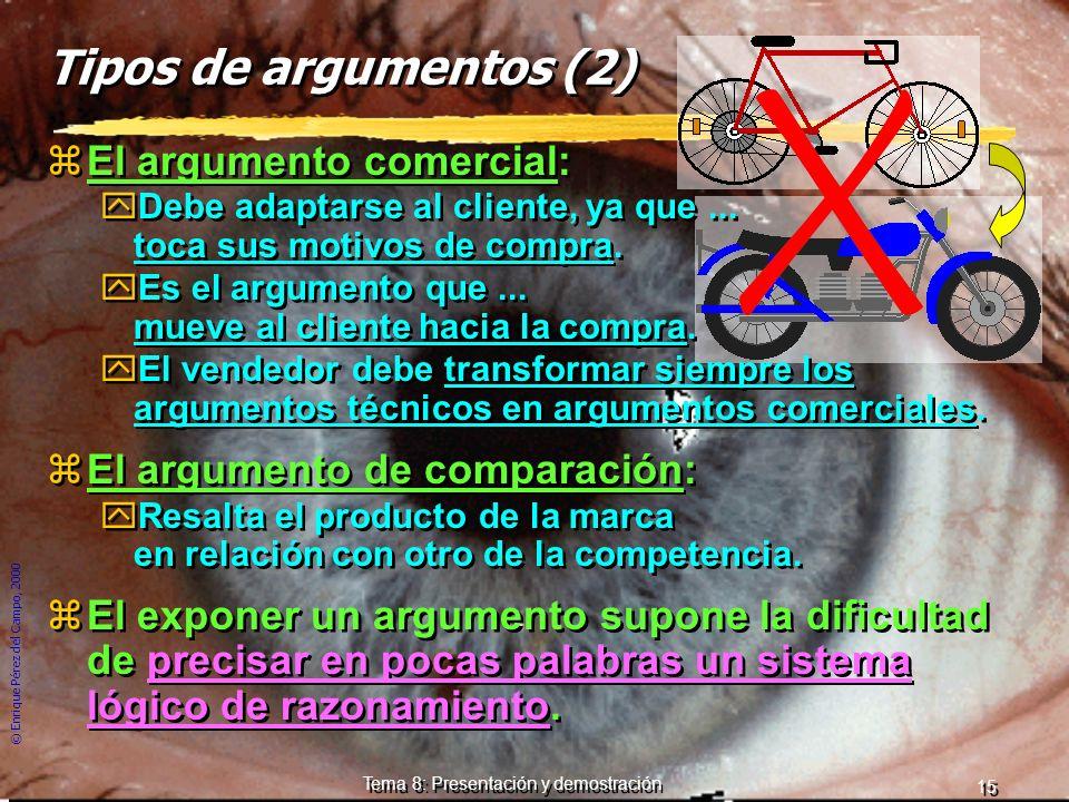 © Enrique Pérez del Campo, 2000 14 Tema 8: Presentación y demostración Clase de Argumento Argumentos técnicos Argumentos comerciales Argumentos de com