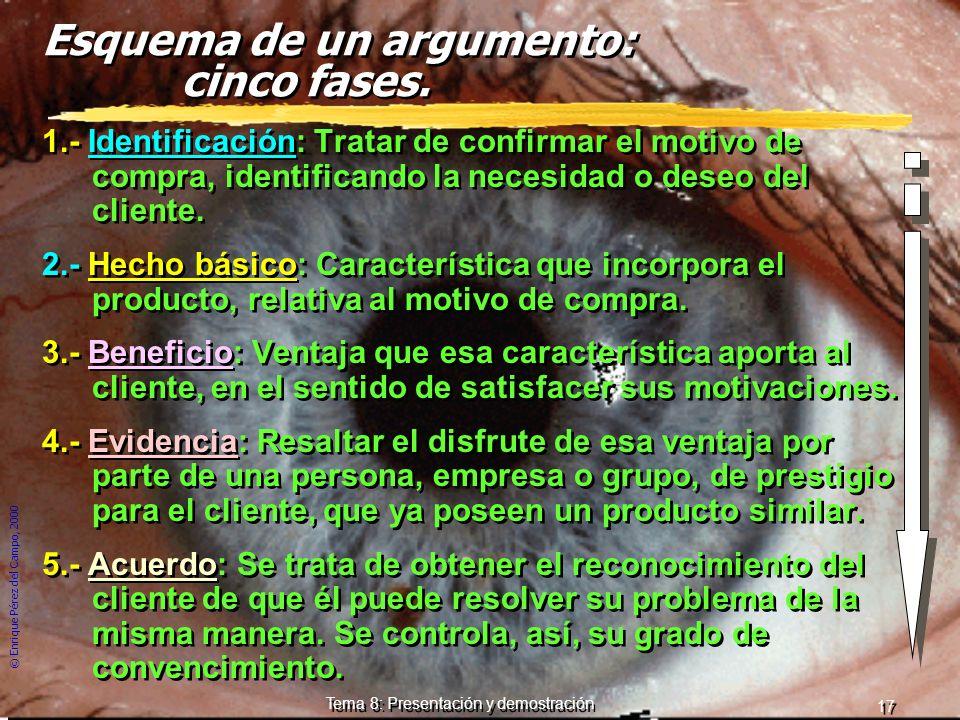 © Enrique Pérez del Campo, 2000 16 Tema 8: Presentación y demostración Sobre los argumentos... zLa tendencia natural es hablar demasiado. yEvitar los