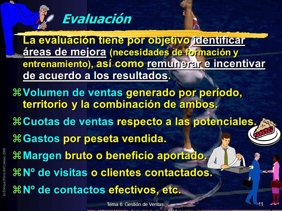 © Enrique Pérez del Campo, 2000 10 Tema 6: Gestión de Ventas Instrumentos motivacionales zCursos y seminarios. yLa necesidad de conocer es dinámica en