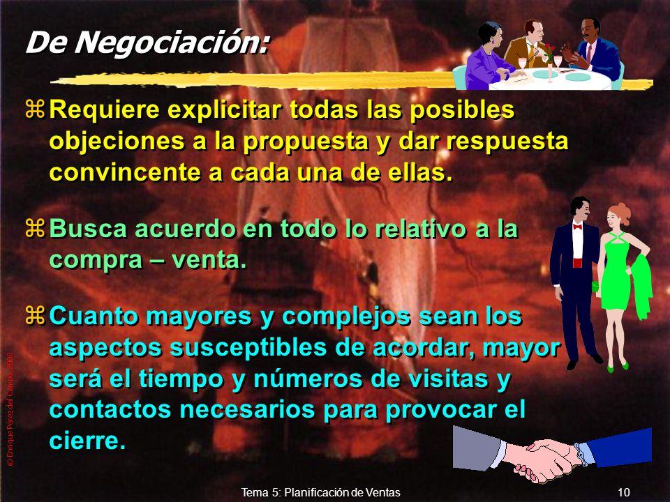 © Enrique Pérez del Campo, 2000 9 Tema 5: Planificación de Ventas De Demostración zSu objetivo es ahondar en el conocimiento de la empresa y los produ