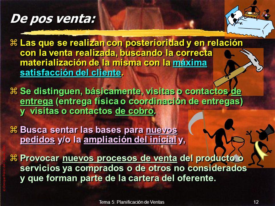 © Enrique Pérez del Campo, 2000 11 Tema 5: Planificación de Ventas Lo conseguí !! De Cierre o de Venta: zLa que da sentido al vendedor y por la que es