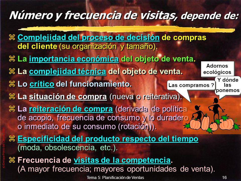 © Enrique Pérez del Campo, 2000 15 Tema 5: Planificación de Ventas Interlocución zPara cada uno de los posibles interlocutores, el vendedor debe defin
