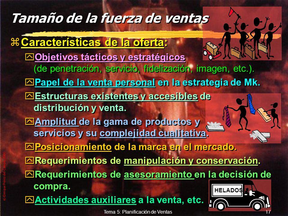 © Enrique Pérez del Campo, 2000 16 Tema 5: Planificación de Ventas Número y frecuencia de visitas, depende de: zComplejidad del proceso de decisión de