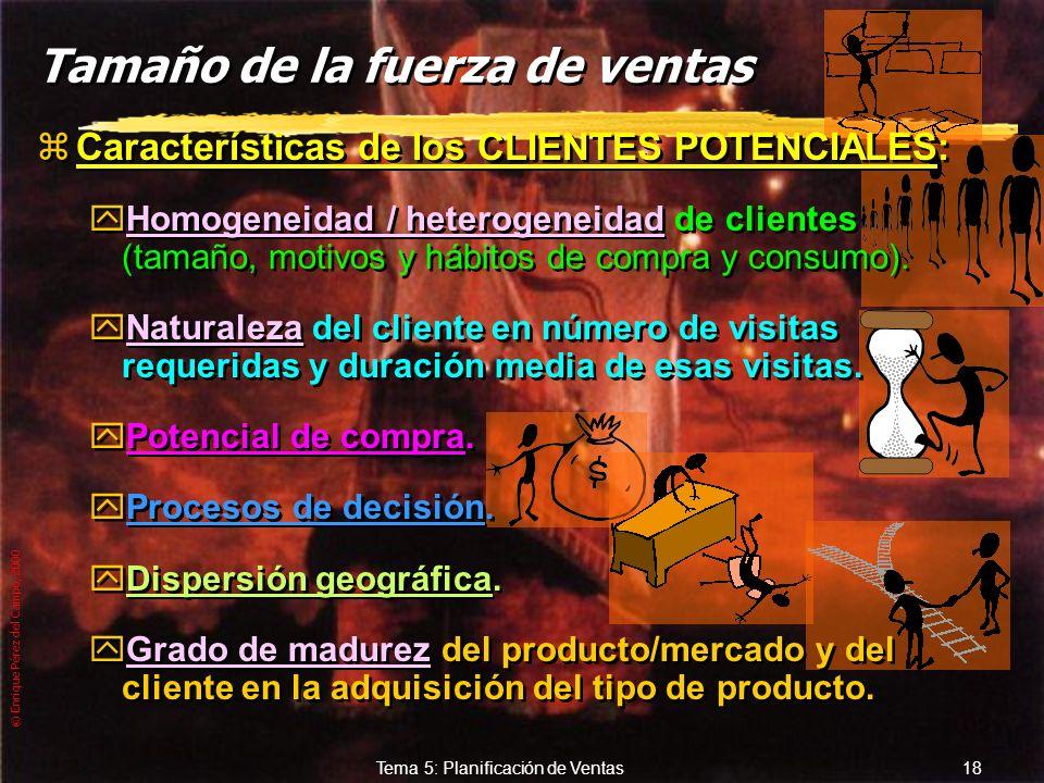 © Enrique Pérez del Campo, 2000 17 Tema 5: Planificación de Ventas Tamaño de la fuerza de ventas zCaracterísticas de la oferta: yObjetivos tácticos y