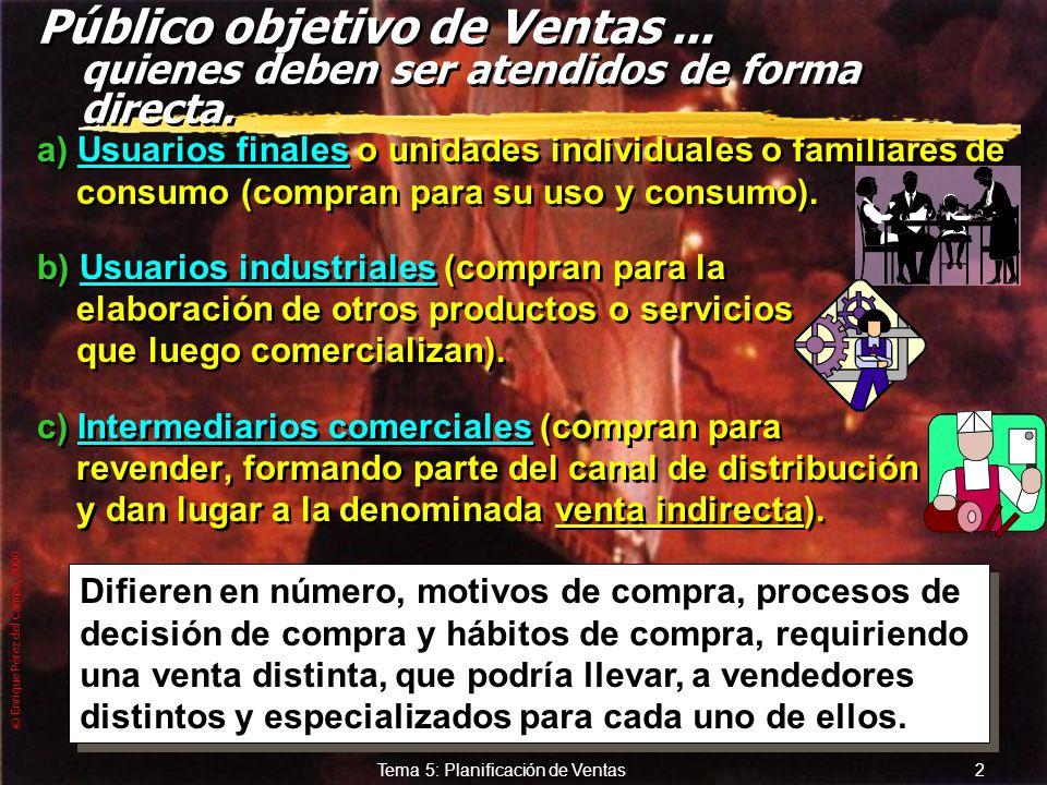 Tema 5. Planificación de Ventas Tema 5. Planificación de Ventas Planificar ventas es anticipar los recursos, procesos, acciones y de- cisiones, necesa