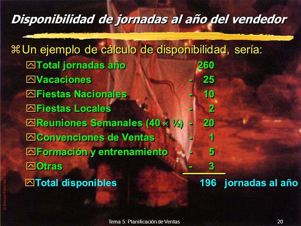 © Enrique Pérez del Campo, 2000 19 Tema 5: Planificación de Ventas Matriz de requerimientos de servicio por zona o territorio de ventas -Cada territor
